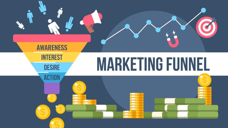 Facebook marketing Marketing funnel